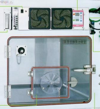 ICU酸素室